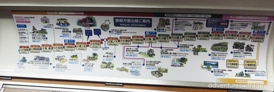 Hakone in Winter Train map